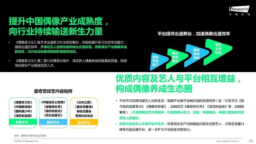 2018年Q1 Q3中国网络综艺价值研究报告  品牌推广  第21张