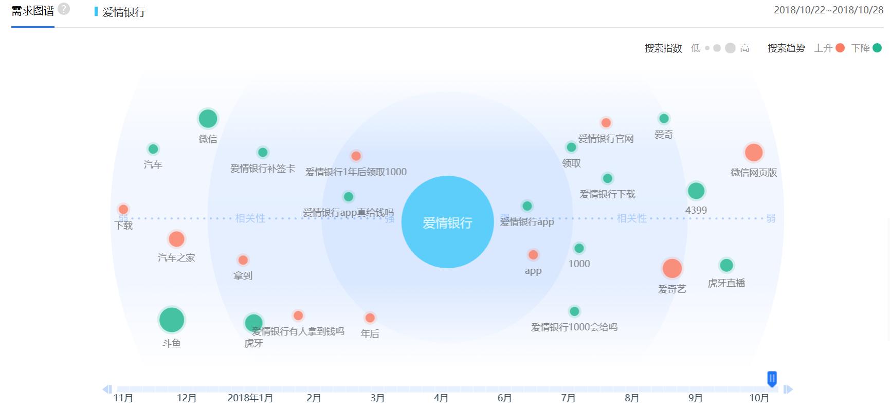 鸟哥笔记,行业动态,苏黎,行业动态,产品分析,用户画像