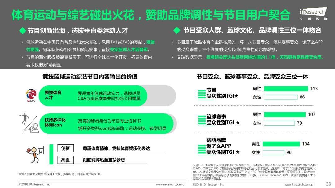 2018年Q1 Q3中国网络综艺价值研究报告  品牌推广  第34张