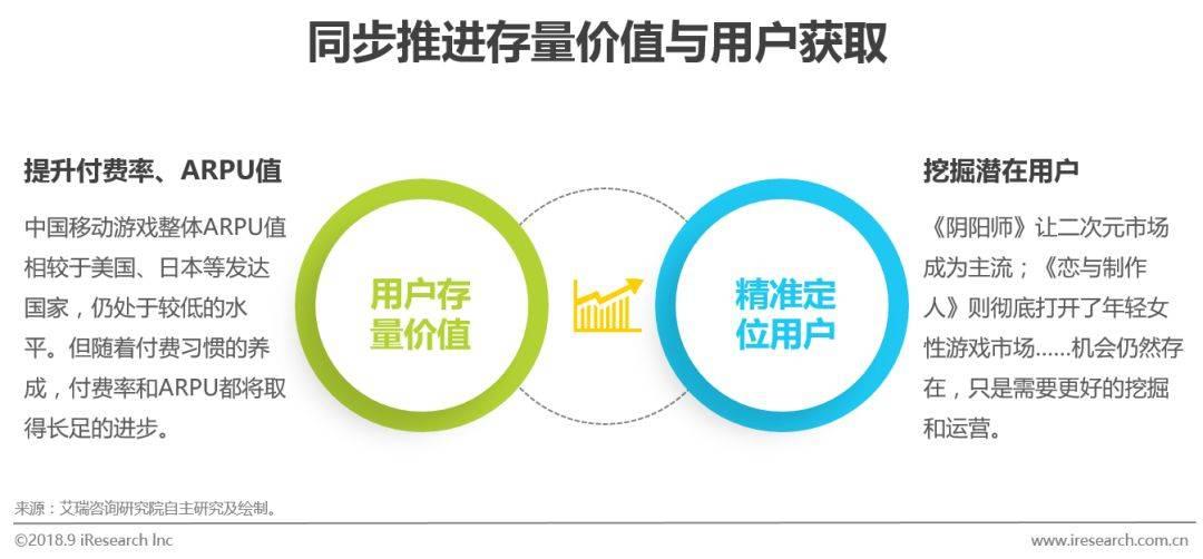 中国移动游戏行业研究分析报告  移动互联  第20张