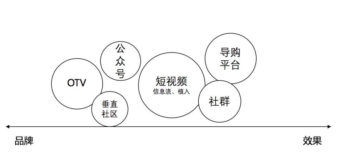 一分时时彩,广告营销,岚岚,品牌定位,案例,品牌五分11选5