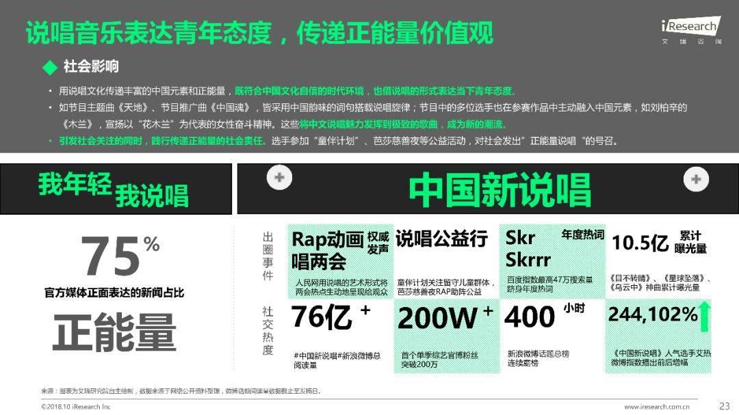 2018年Q1 Q3中国网络综艺价值研究报告  品牌推广  第24张