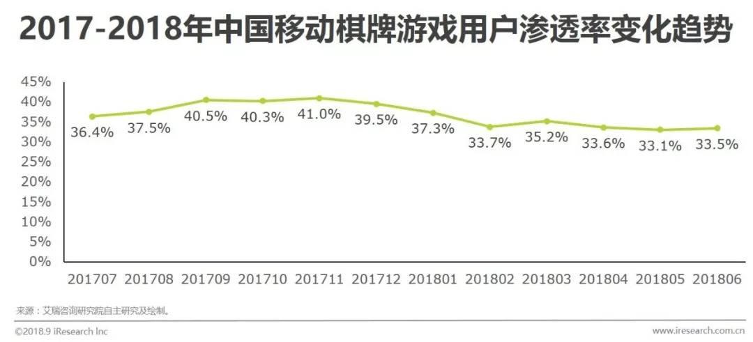 中国移动游戏行业研究分析报告  移动互联  第19张