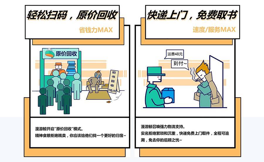 鸟哥笔记,用户运营,刘秋平,用户运营,用户增长,案例分析