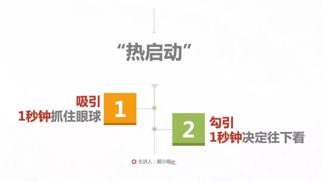 鸟哥笔记,广告营销,郭小喵er,营销,文案,热点