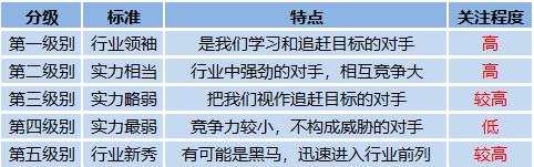 鸟哥笔记,SEM,文先云,目标受众,渠道,流量