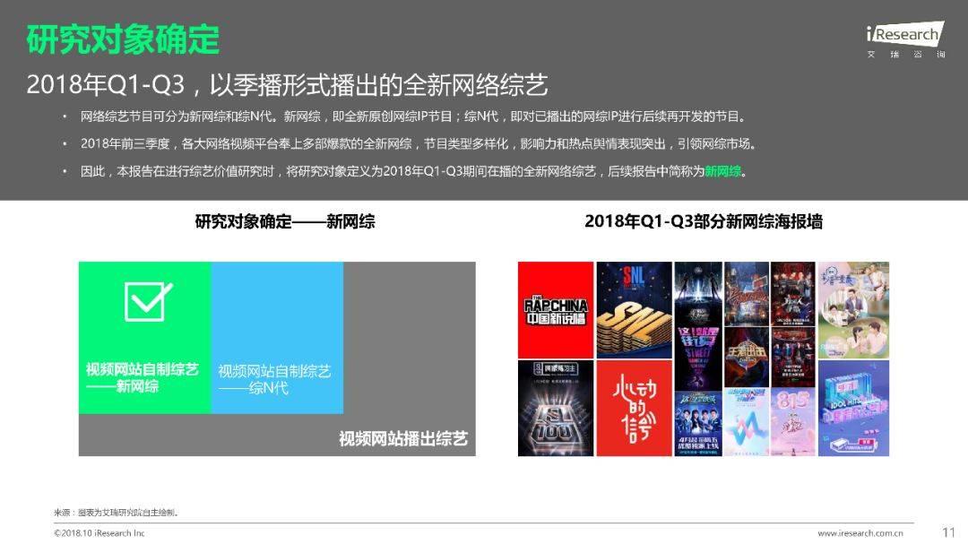 2018年Q1 Q3中国网络综艺价值研究报告  品牌推广  第12张