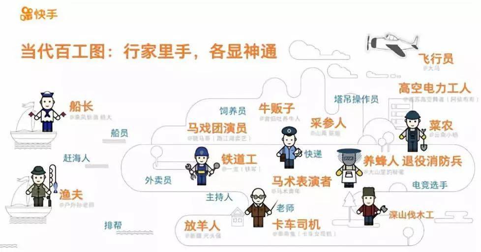 鸟哥笔记,行业动态,怪盗团团长裴培,直播,抖音,互联网,快手