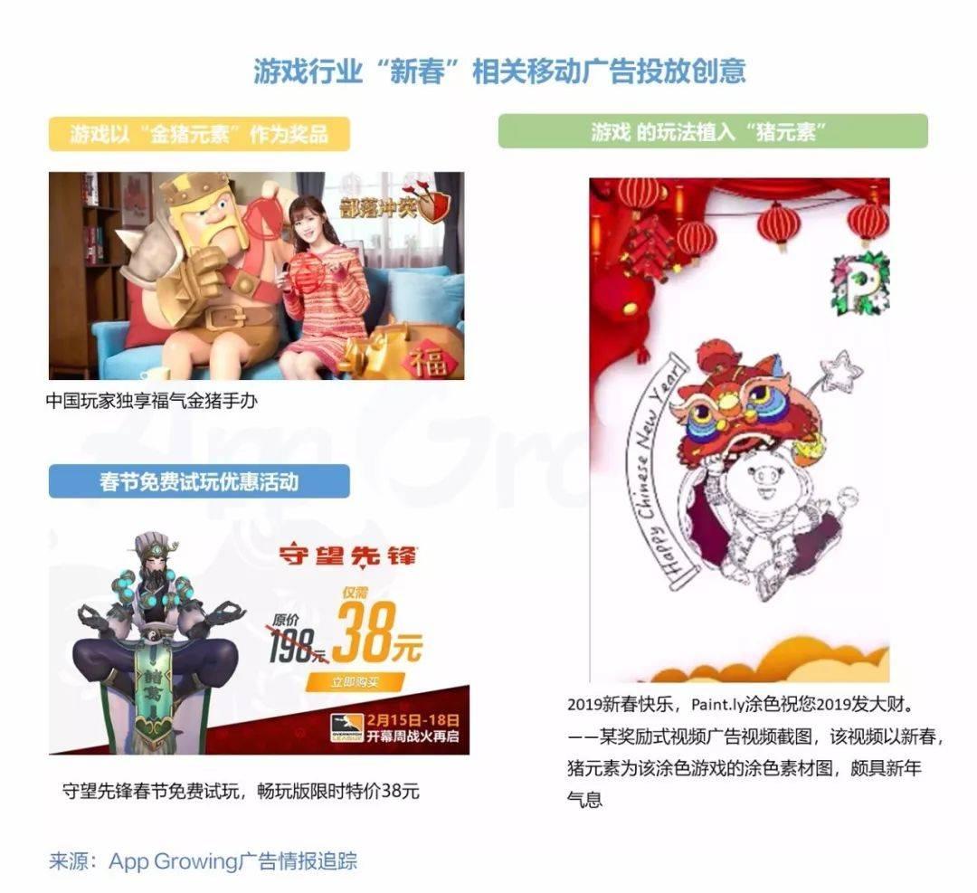 春节营销如何蹭热点?春节假期移动广告投放洞察