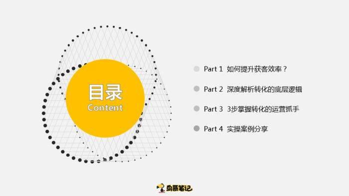 鸟哥笔记,用户运营,鸟哥笔记,转化,获客,实操