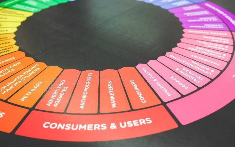 鸟哥笔记,广告营销,野生的独孤菌,营销,传播,策略,品牌推广