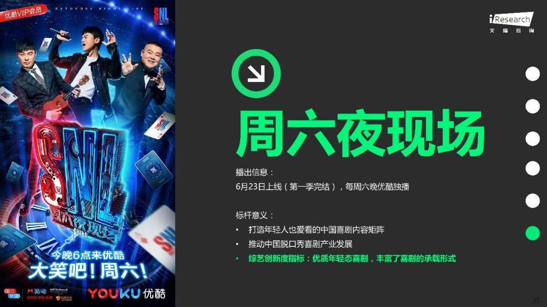2018年Q1 Q3中国网络综艺价值研究报告  品牌推广  第36张