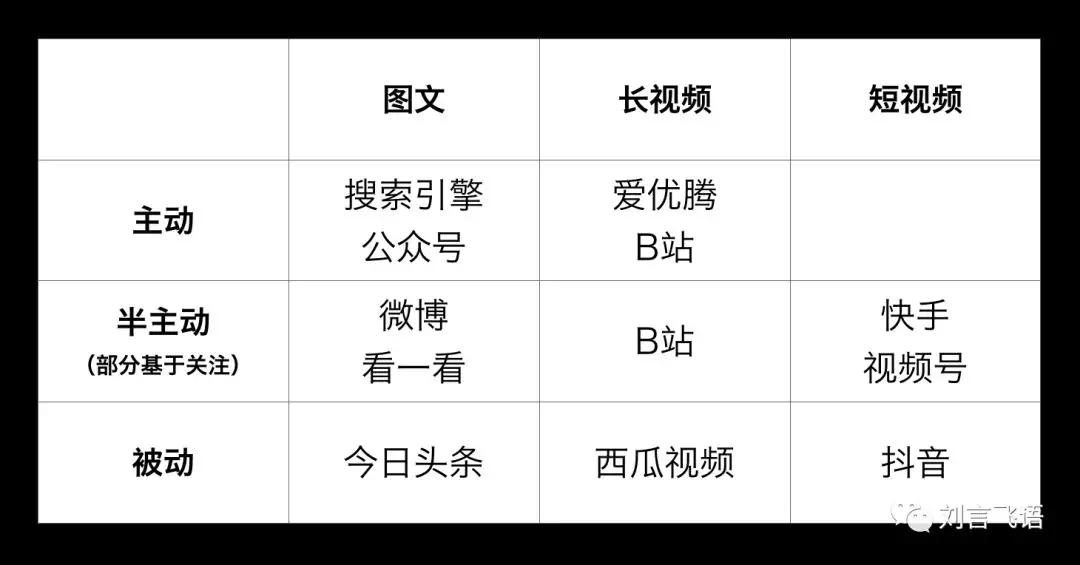一分时时彩,广告营销,刘飞,营销,策略