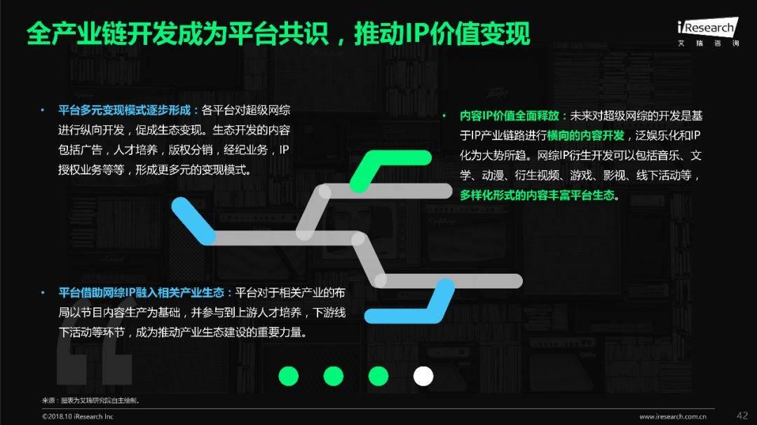 2018年Q1 Q3中国网络综艺价值研究报告  品牌推广  第43张