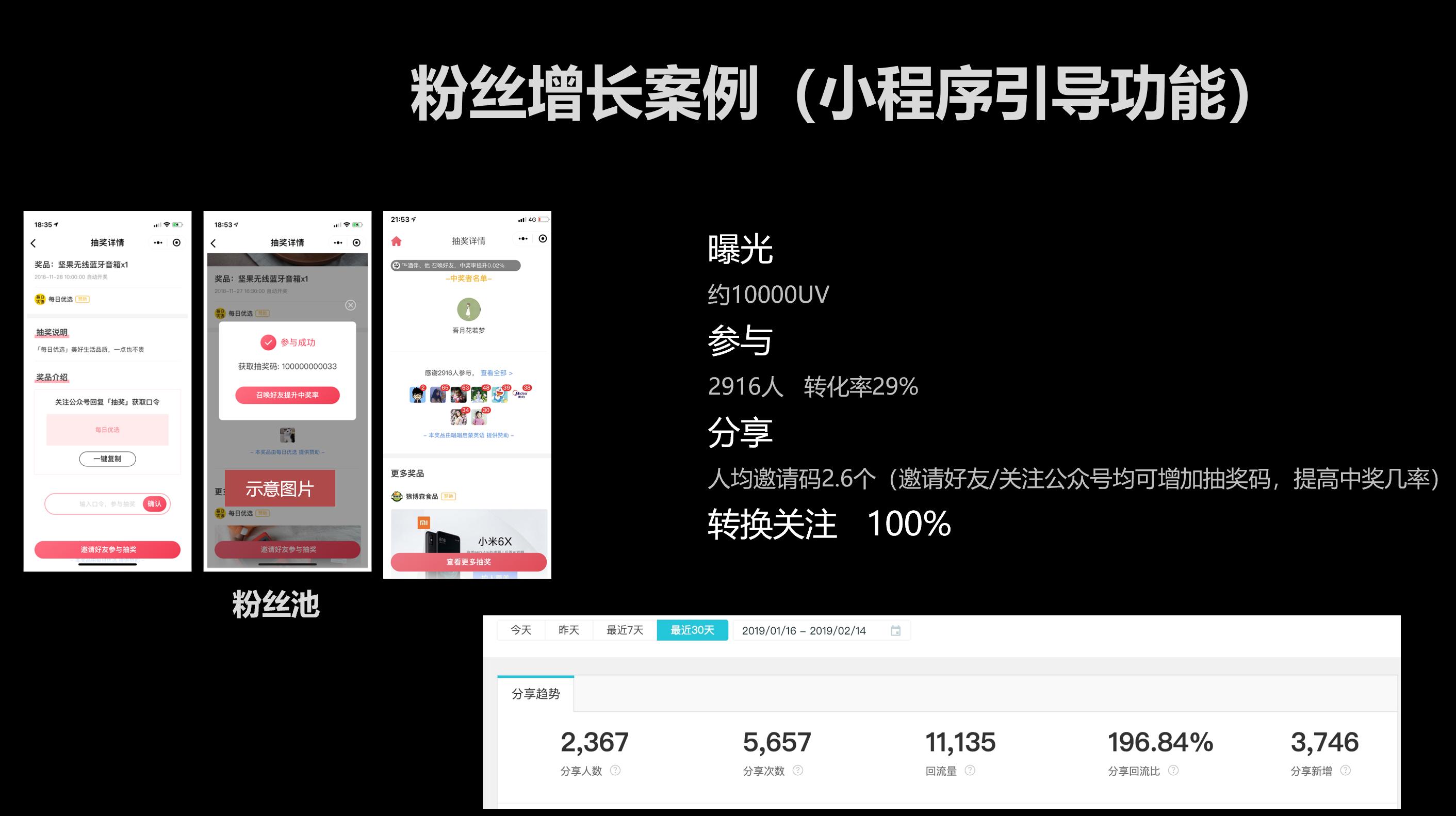 鸟哥笔记,新媒体运营,陈鸿,案例分析,增长,裂变,H5,裂变