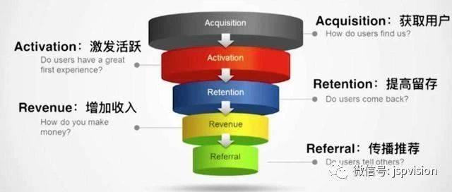 鸟哥笔记,广告营销,囧囧有神,营销,策略