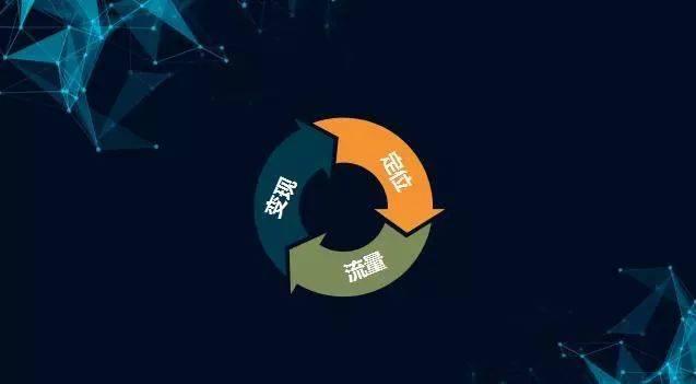 鸟哥笔记,新媒体运营,Jerry黄,内容运营,思维,增长