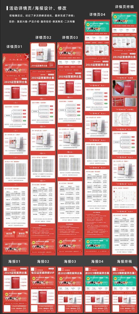 鸟哥笔记,广告营销,事现运营,营销,案例,策略