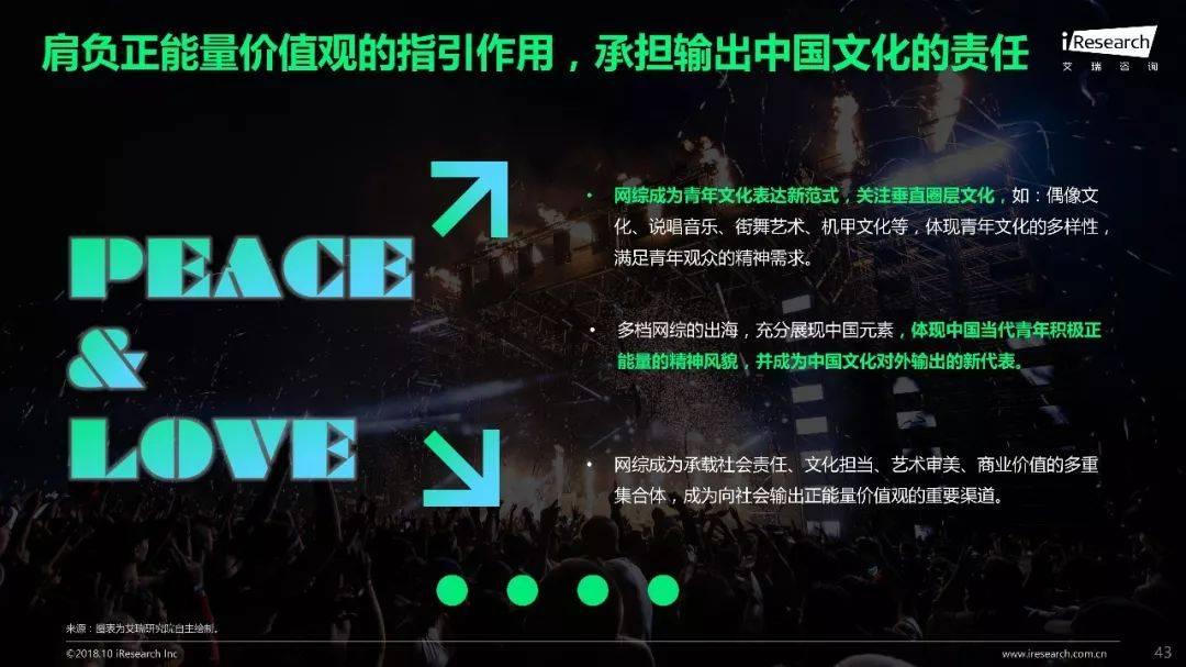 2018年Q1 Q3中国网络综艺价值研究报告  品牌推广  第44张