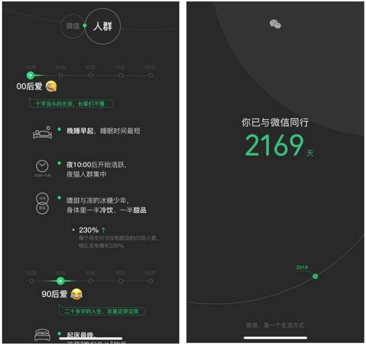 鸟哥笔记,新媒体运营,陈维贤,用户研究,刷屏,用户研究,社交,H5