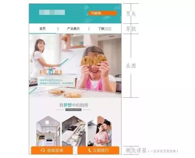鸟哥笔记,信息流,信息流广告精准投放,信息流广告,优化,落地页