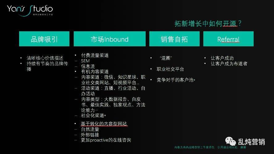 鸟哥笔记,用户运营,高燕,用户研究,B端,获客