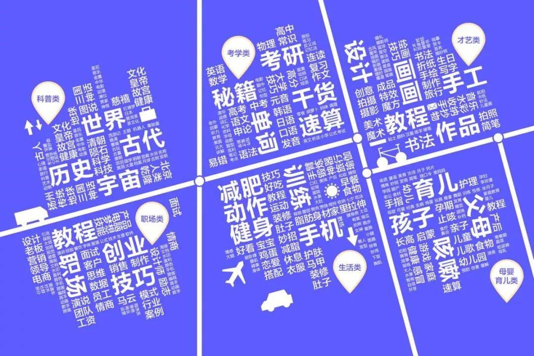 鸟哥笔记,行业动态,抖音短视频App,抖音,互联网,短视频