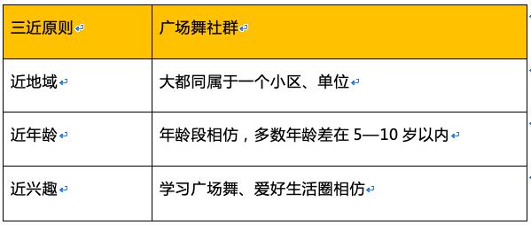 鸟哥笔记,行业动态,木木君,产品分析,用户研究,运营模式