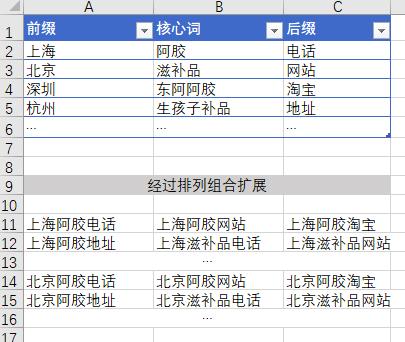 鸟哥笔记,数据运营,国平,工具,增长,策略