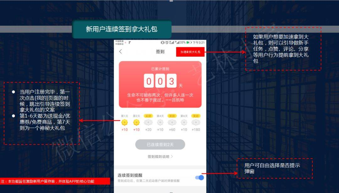 鸟哥笔记,用户运营,艺林小宇,用户增长,用户运营,拉新,裂变