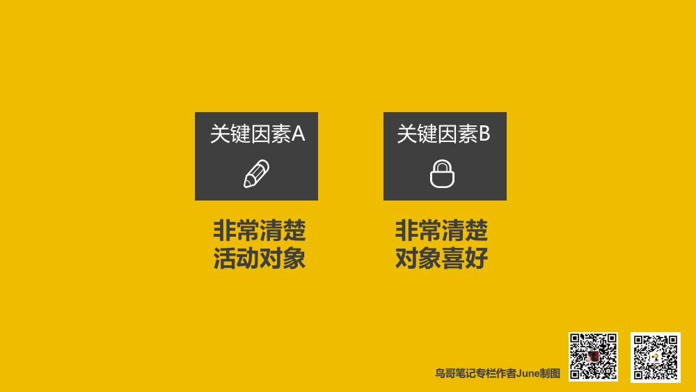 鸟哥笔记,活动运营,June,活动总结