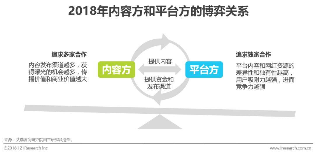 2018年中国短视频营销市场研究报告