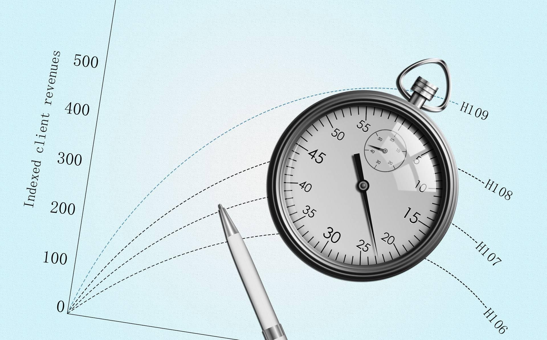 案例+技巧 | 5步轻松做出高转化信息流广告!