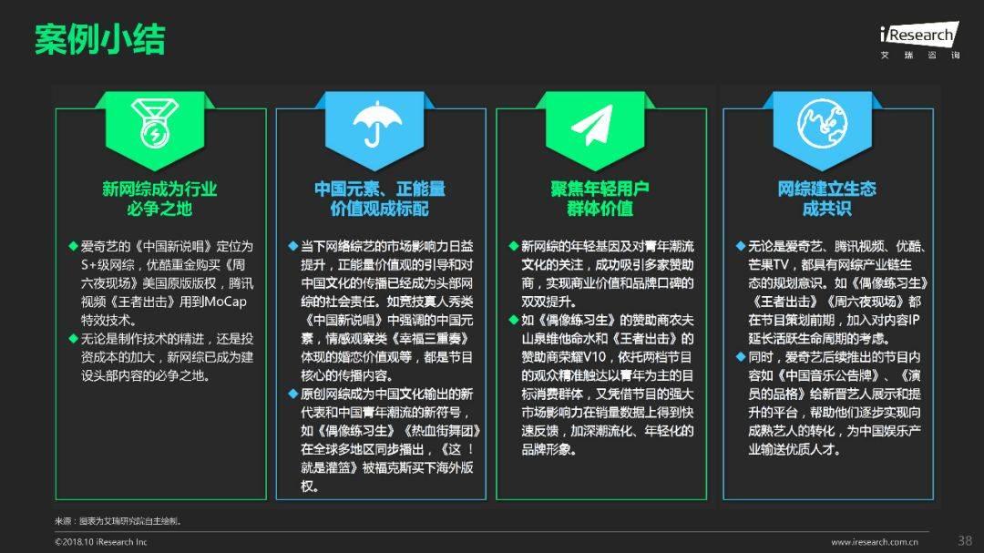 2018年Q1 Q3中国网络综艺价值研究报告  品牌推广  第39张