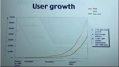 鸟哥笔记,用户运营,有思想的芦苇,用户增长,增长