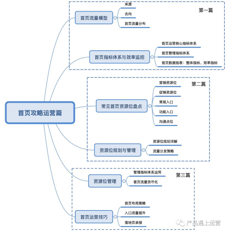 鸟哥笔记,广告营销,徐霄鹏,营销,策略