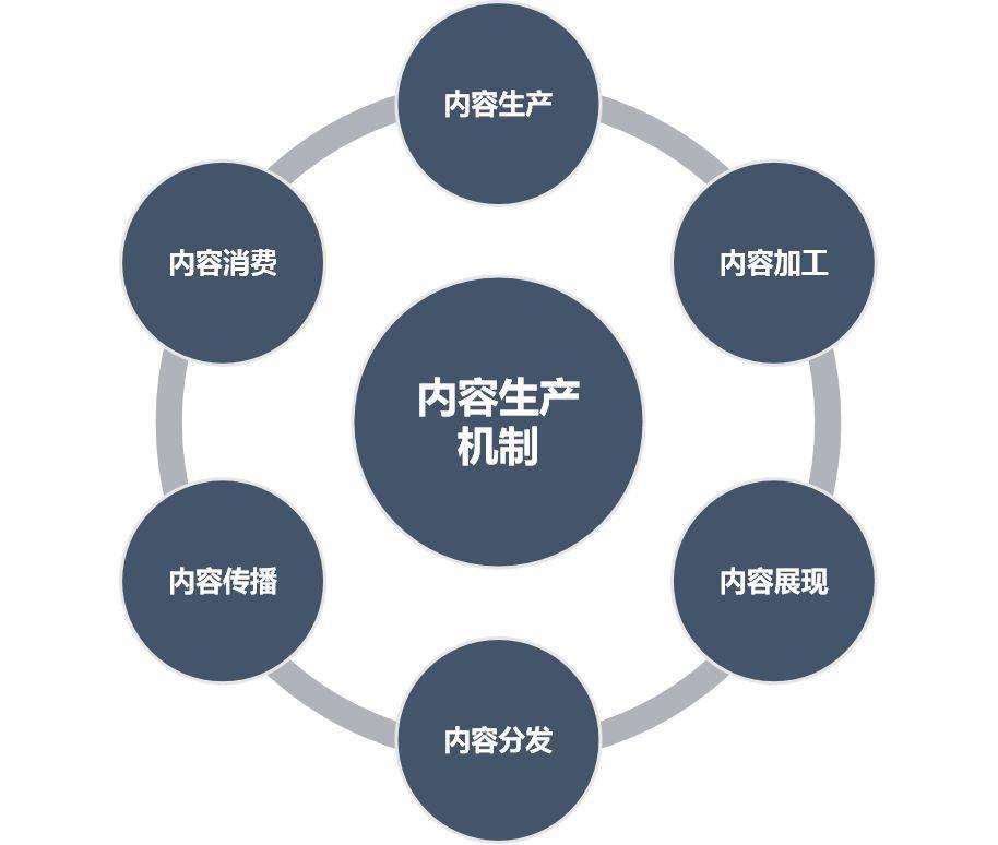 鸟哥笔记,新媒体运营,陆仁佳,用户研究,运营规划,新媒体营销,用户研究