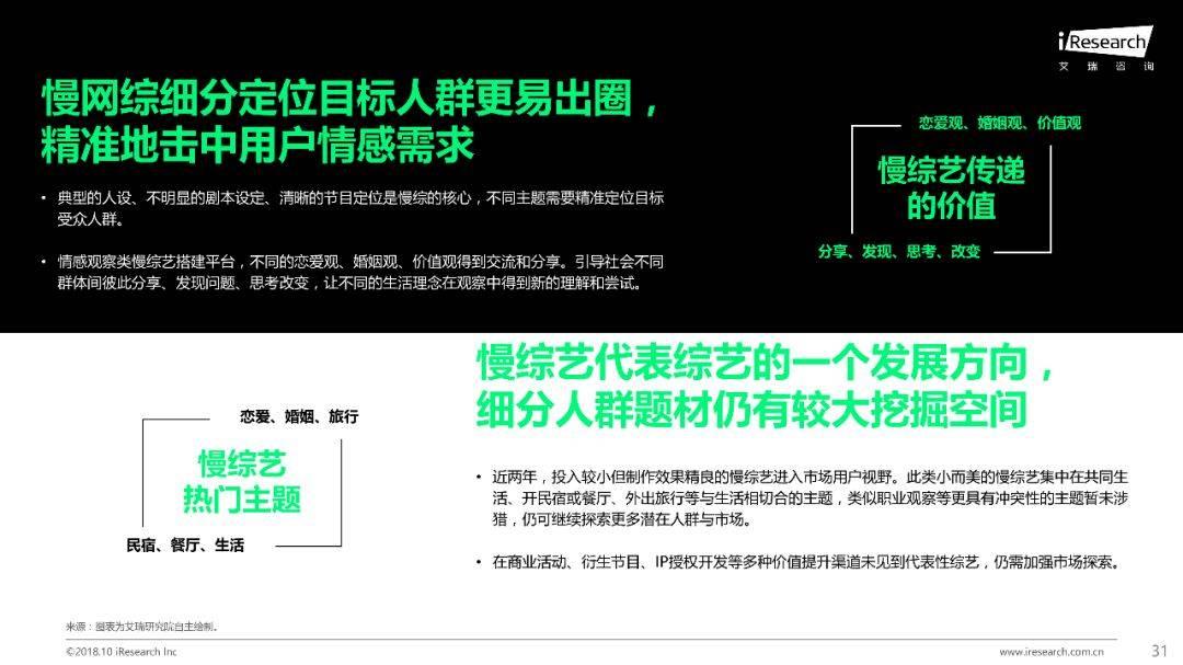 2018年Q1 Q3中国网络综艺价值研究报告  品牌推广  第32张