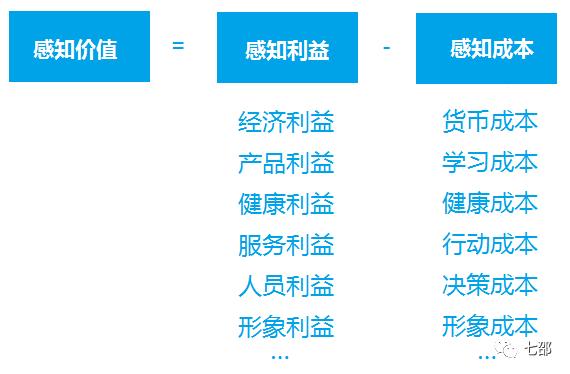 鸟哥笔记,广告营销,七邵,品牌价值,品牌,技巧,品牌价值,品牌,滴滴