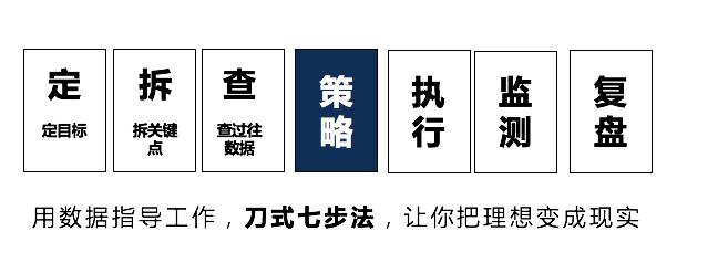 鸟哥笔记,职场成长,江湖小刀,总结