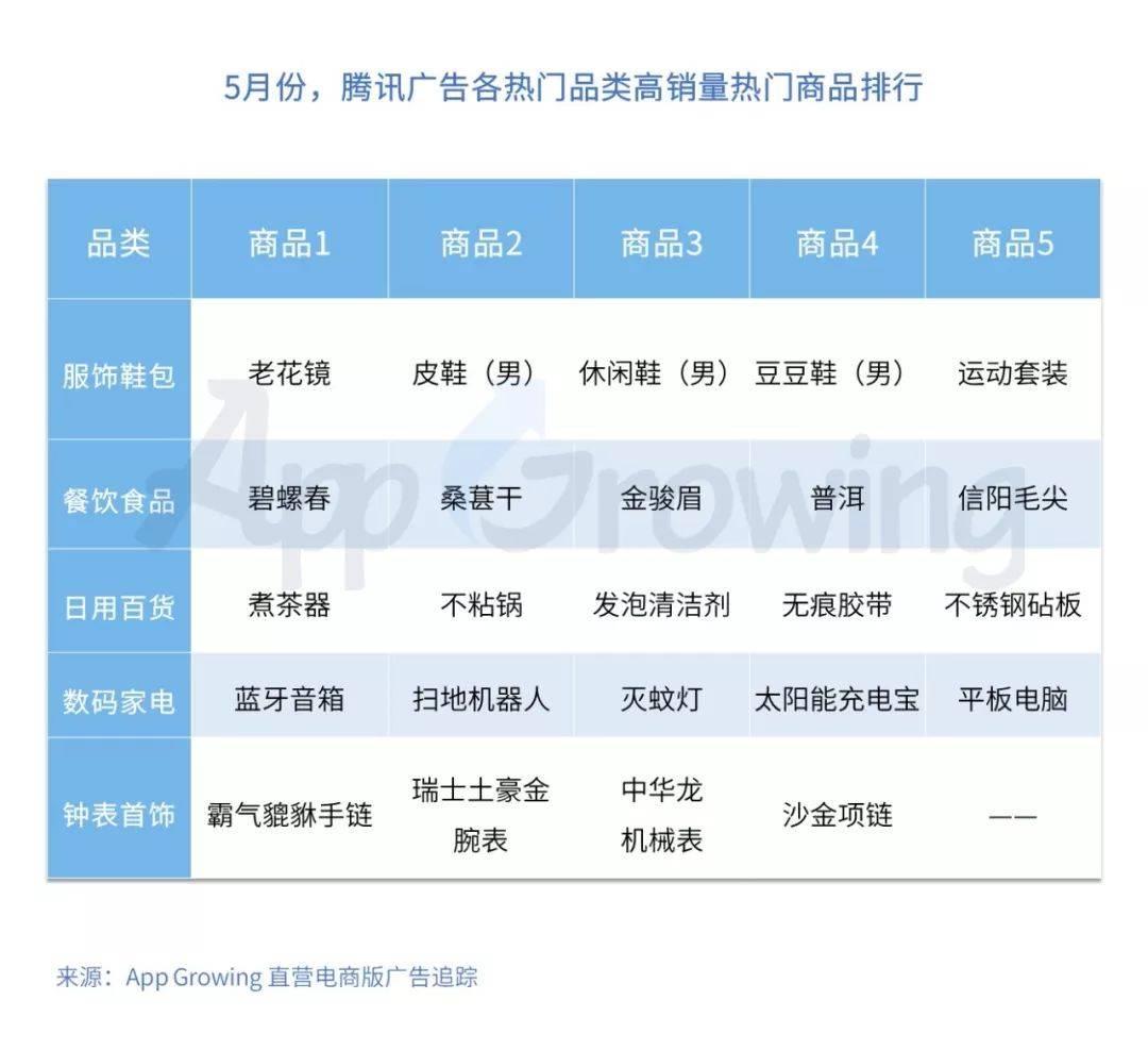 鸟哥笔记,行业动态,AGNiki,行业动态,电商,互联网