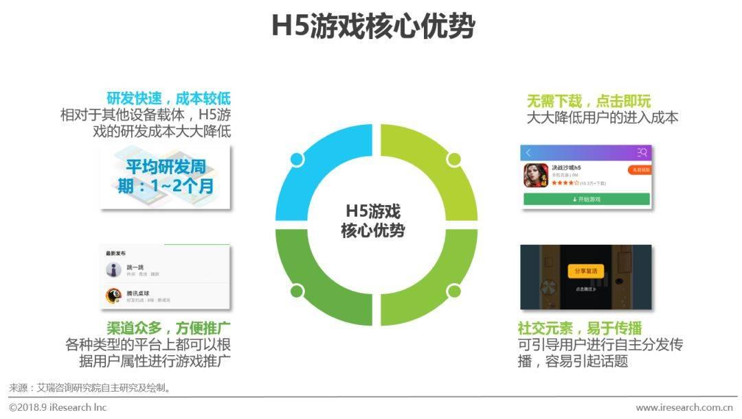 中国移动游戏行业研究分析报告  移动互联  第14张