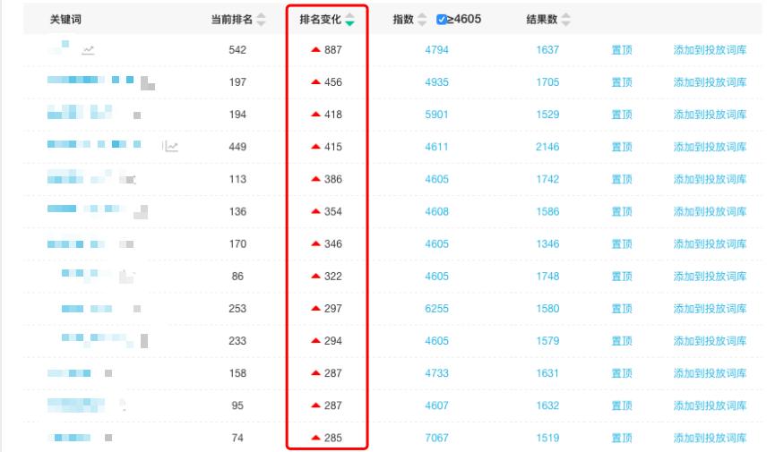 鸟哥笔记,ASO,鸟哥ASO,ASO优化,app推广,小鱼赚钱