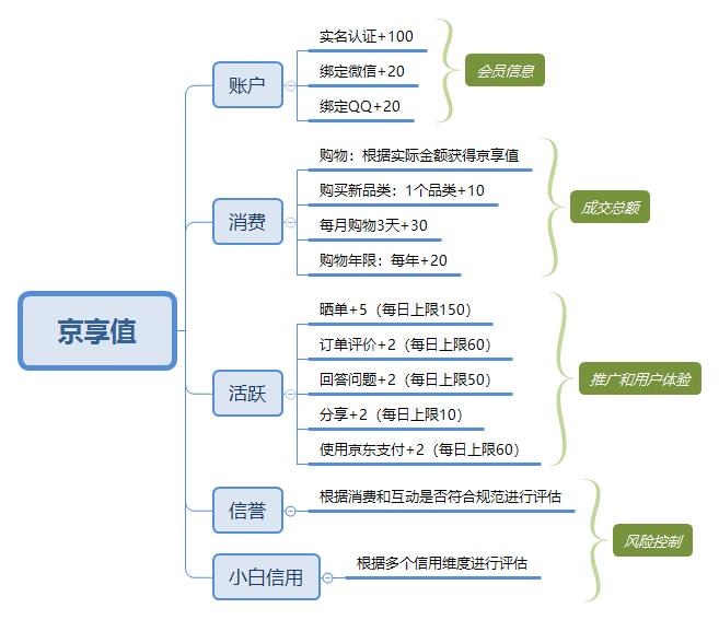 鸟哥笔记,用户运营,火药帝国,产品运营,用户研究,案例分析