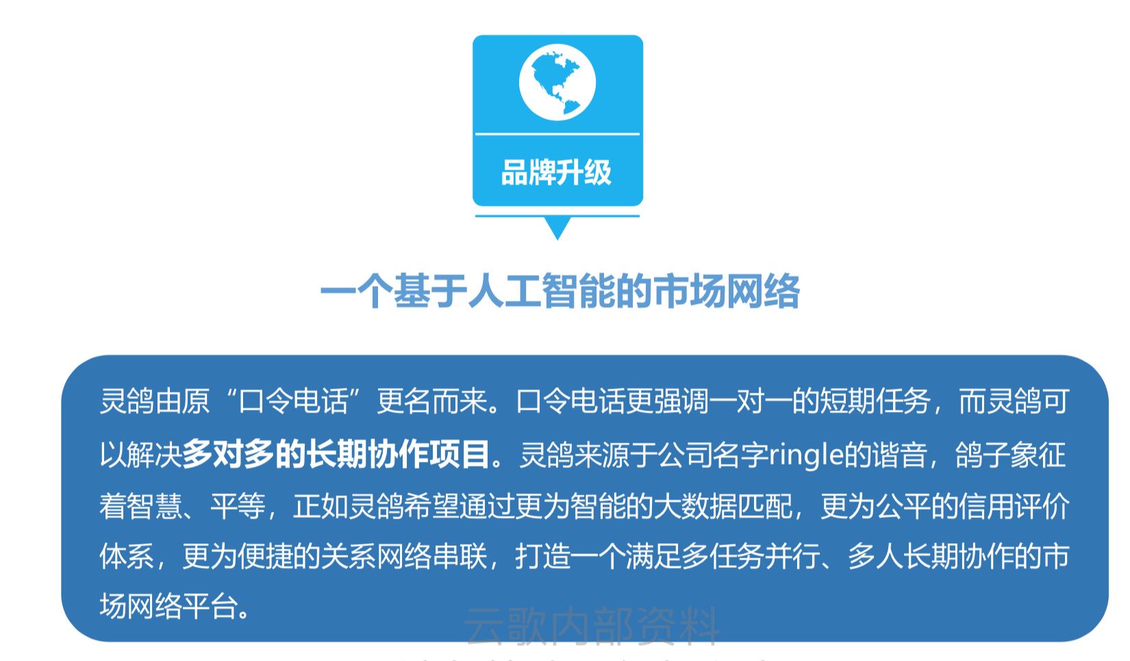 鸟哥笔记,行业动态,Super黄,行业动态,产品分析,互联网