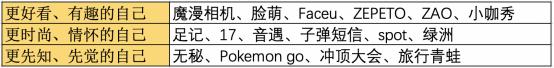 鸟哥笔记,行业动态,Hiro,Hanzhi,行业动态,产品分析,互联网