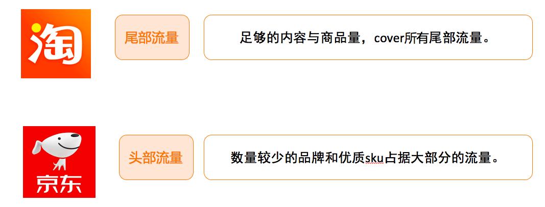 鸟哥笔记,活动运营,陈诗琪,活动总结,电商,线上