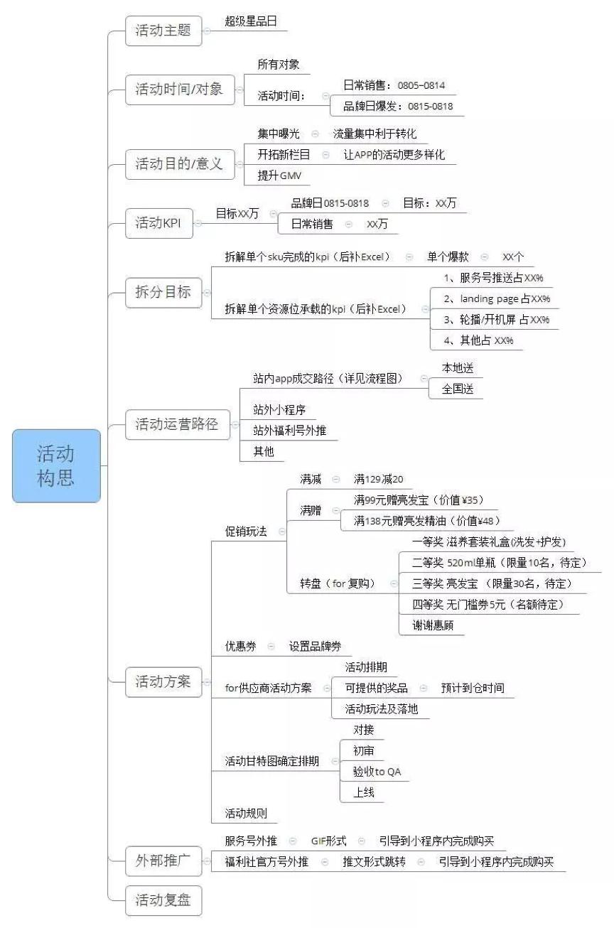 鸟哥笔记,职场成长,刘玮冬,职场,规划