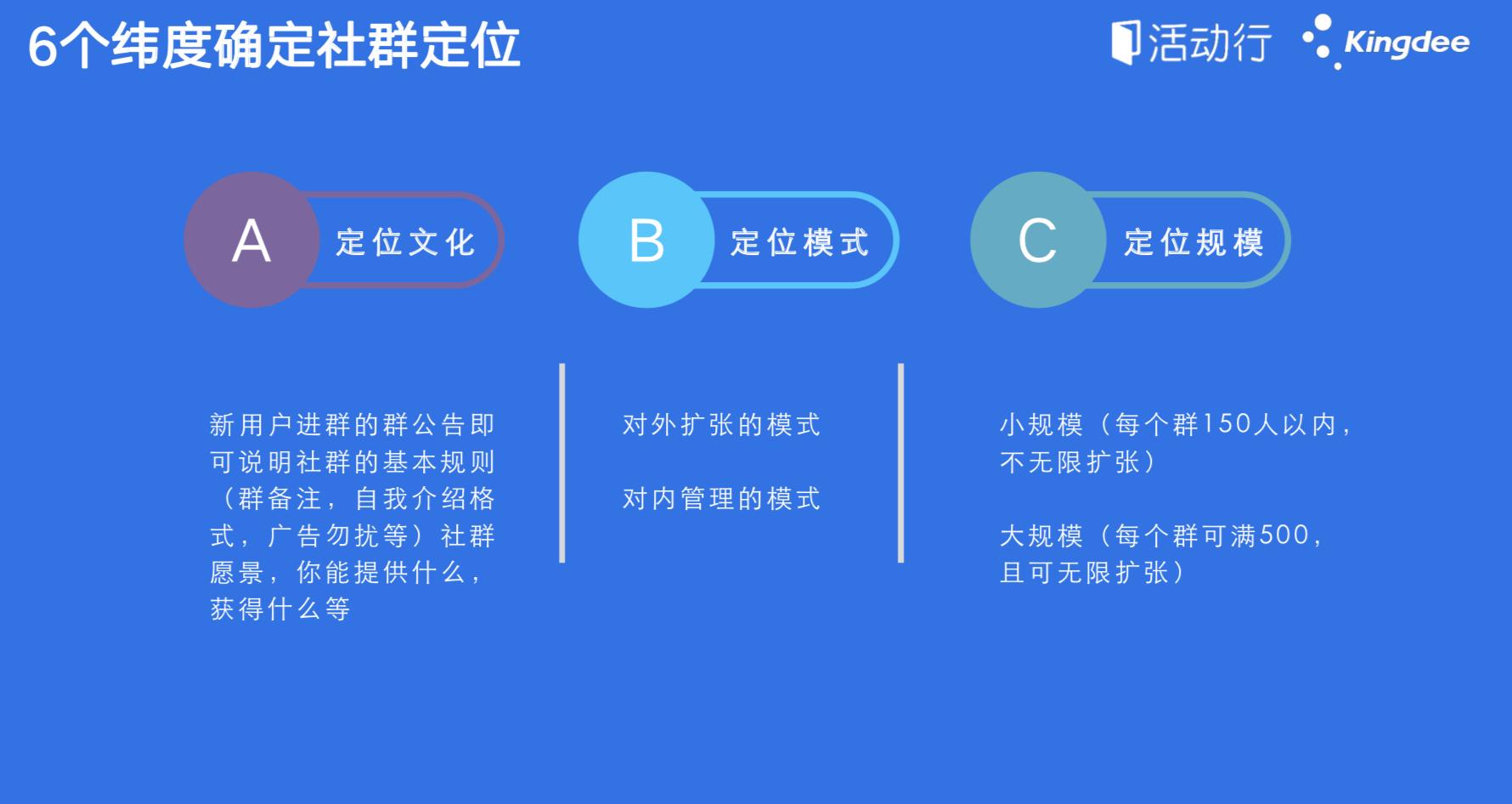 鸟哥笔记,用户运营,活动行,用户研究,用户运营,社群运营,转化
