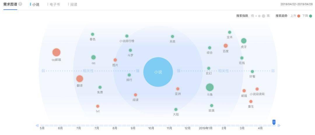 鸟哥笔记,用户运营,张亮,用户分层,用户运营,用户增长,用户画像